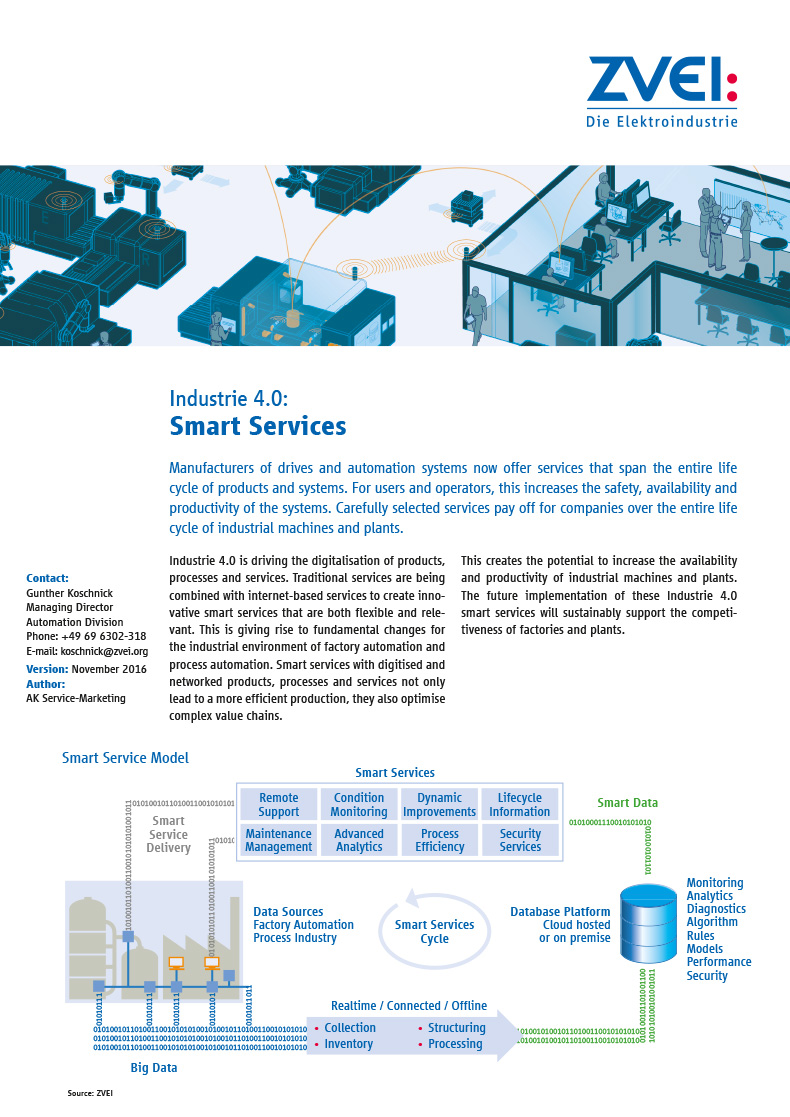 Services and products of the company Smart 8