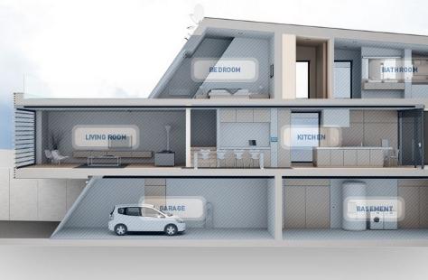 Smart Home Und Smart Building Zveiorg